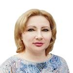 Чванова Марина Анатольевна